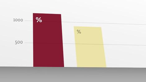Ergebnisse Gemeinderatswahlen 2015
